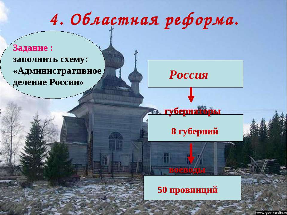 4. Областная реформа. Россия губернаторы 8 губерний воеводы 50 провинций Зада...