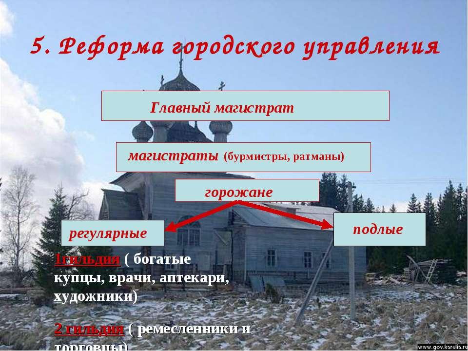 5. Реформа городского управления Главный магистрат (бурмистры, ратманы) магис...