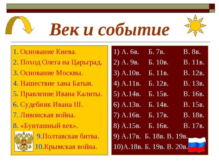 Век и событие 1. Основание Киева. 2. Поход Олега на Царьград. 3. Основание Мо...