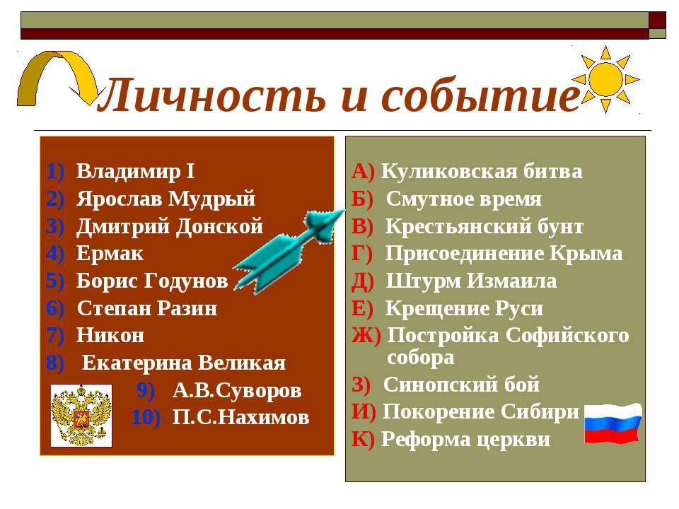 Личность и событие 1) Владимир I 2) Ярослав Мудрый 3) Дмитрий Донской 4) Ерма...