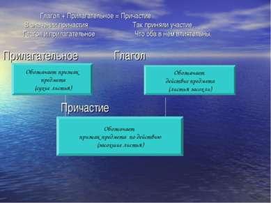 Глагол + Прилагательное = Причастие В значении причастия Так приняли участие,...