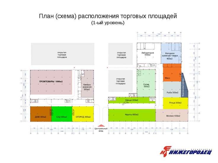 План (схема) расположения торговых площадей (1-ый уровень)