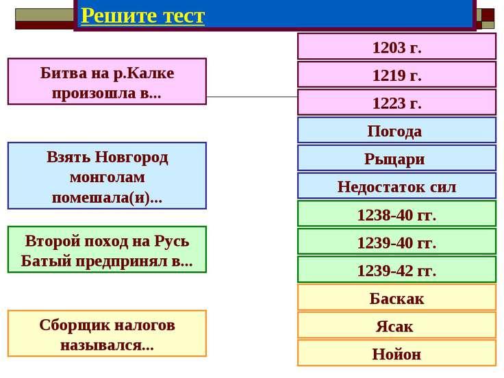 Решите тест 1203 г. 1219 г. 1223 г. Погода Рыцари Недостаток сил 1238-40 гг. ...
