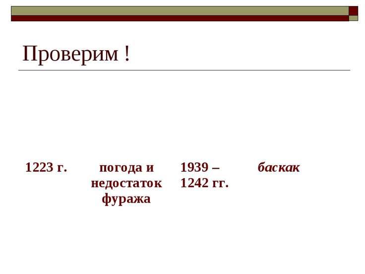 Проверим ! 1 2 3 4 1223 г. погода и недостаток фуража 1939 – 1242 гг. баскак