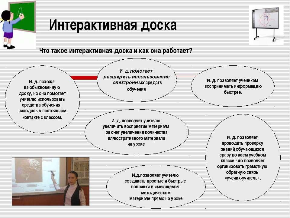 Интерактивная доска Что такое интерактивная доска и как она работает? И. д. п...