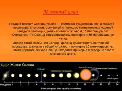 Жизненный цикл. Текущий возраст Солнца (точнее — время его существования на г...