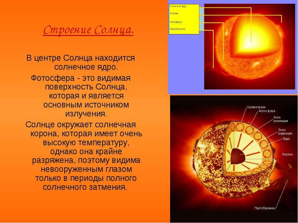 Строение Солнца. В центре Солнца находится солнечное ядро. Фотосфера - это ви...
