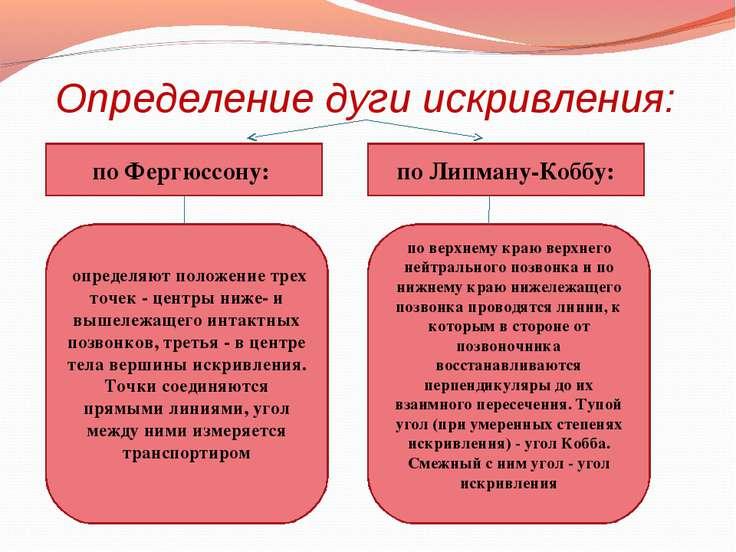 Определение дуги искривления: по Фергюссону: по Липману-Коббу: по верхнему кр...