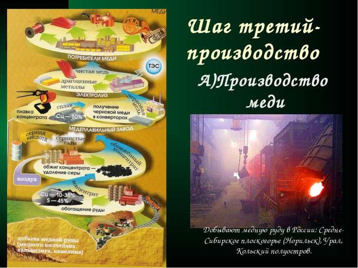 Шаг третий-производство А)Производство меди Добывают медную руду в России: Ср...