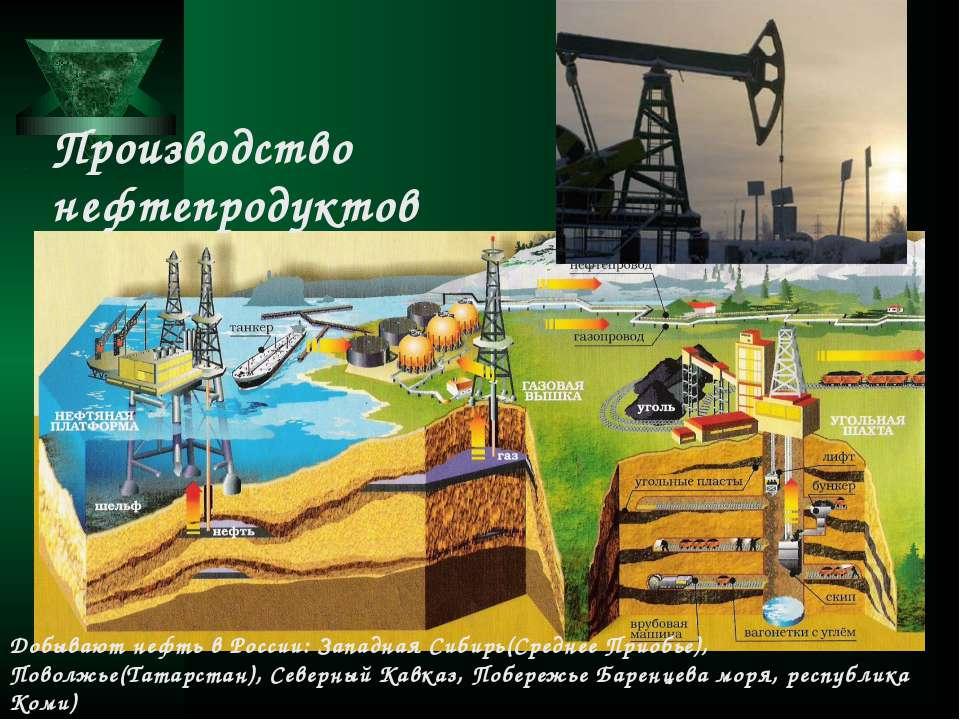 Производство нефтепродуктов Добывают нефть в России: Западная Сибирь(Среднее ...
