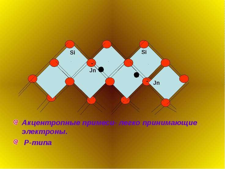 Акцентропные примеси- легко принимающие электроны. P-типа Si Si Jn - Jn -
