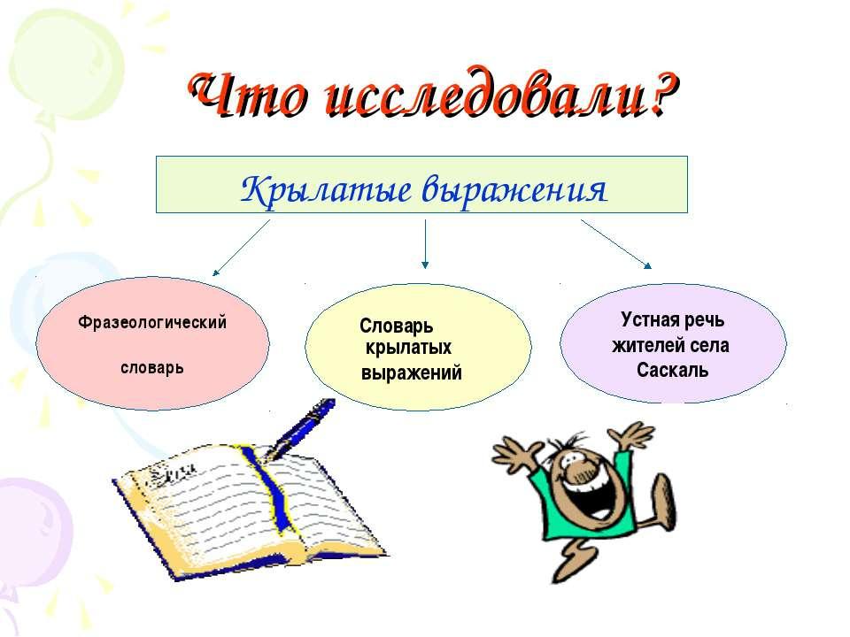 Что исследовали? Крылатые выражения Фразеологический словарь Устная речь жите...