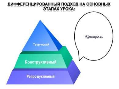 Творческий Конструктивный Репродуктивный Контроль Ольга Фёдоровна Габова