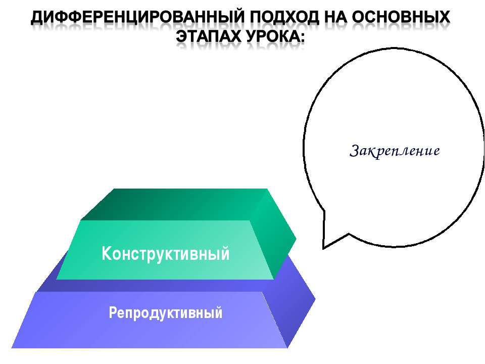 Конструктивный Репродуктивный Закрепление Ольга Фёдоровна Габова