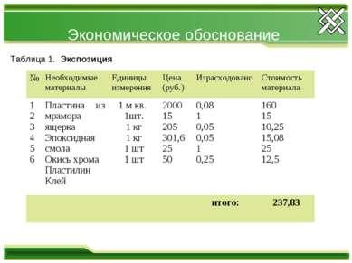 Экономическое обоснование Таблица 1. Экспозиция № Необходимые материалы Едини...