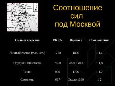 Соотношение сил под Москвой Силы и средства РККА Вермахт Соотношение Личный с...