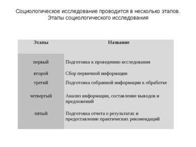 Социологическое исследование проводится в несколько этапов. Этапы социологиче...