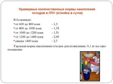 Примерные количественные нормы накопления отходов в ЛПУ (кг/койка в сутки) В ...