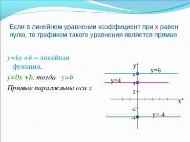Если в линейном уравнении коэффициент при х равен нулю, то графиком такого ур...