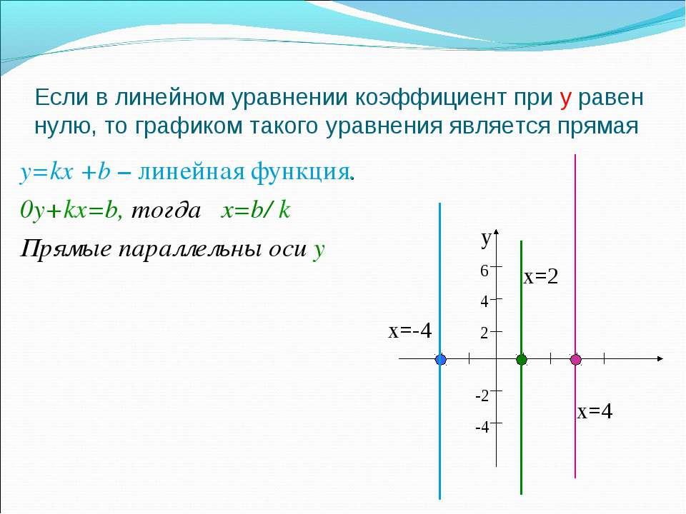 Если в линейном уравнении коэффициент при у равен нулю, то графиком такого ур...