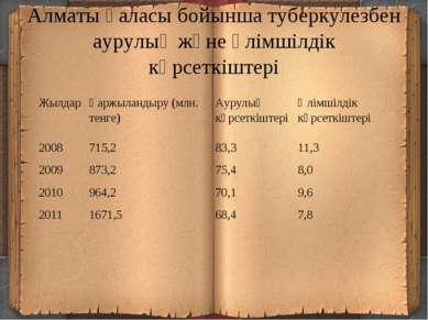 Алматы қаласы бойынша туберкулезбен аурулық және өлімшілдік көрсеткіштері Жыл...