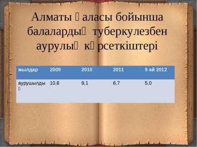 Алматы қаласы бойынша балалардың туберкулезбен аурулық көрсеткіштері жылдар 2...