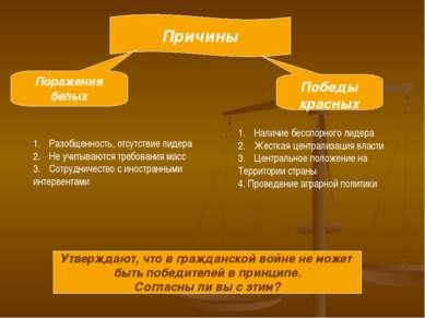 Причины Поражения белых Победы красных Разобщенность, отсутствие лидера Не уч...