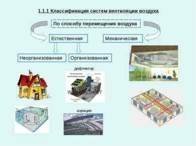 1.1.1 Классификация систем вентиляции воздуха По способу перемещения воздуха ...