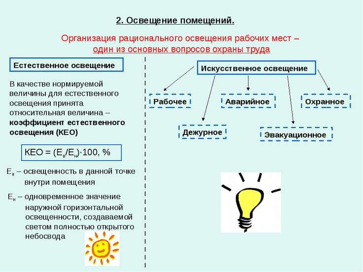 2. Освещение помещений. Организация рационального освещения рабочих мест – од...