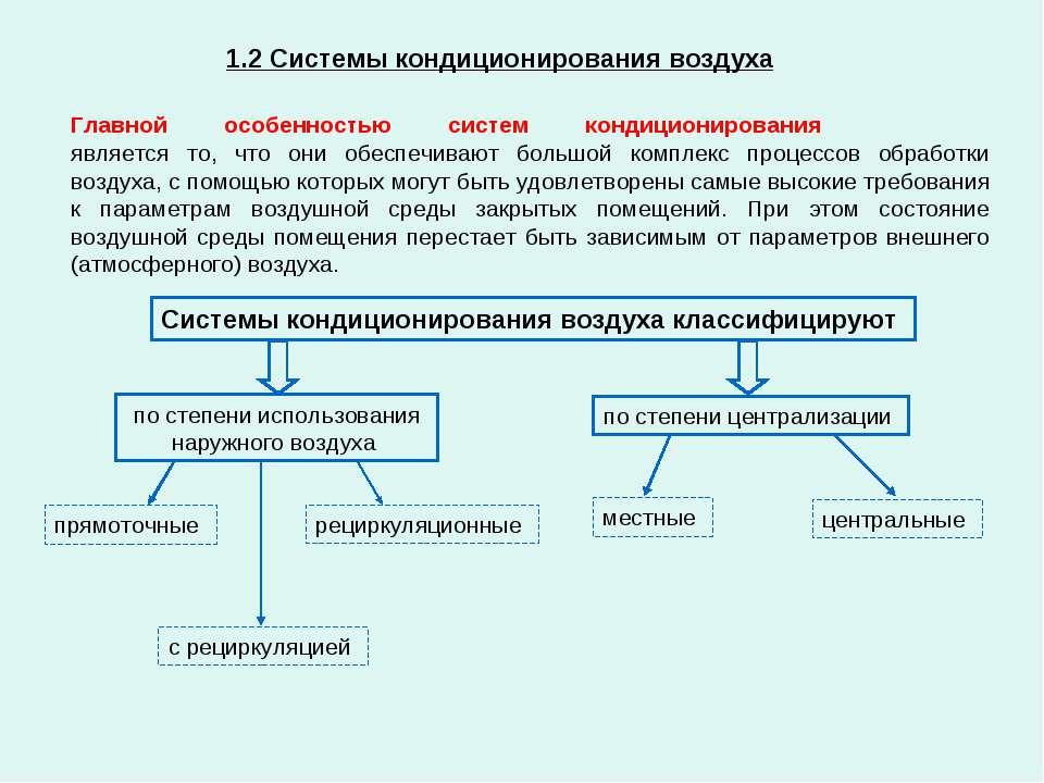 1.2 Системы кондиционирования воздуха Главной особенностью систем кондиционир...