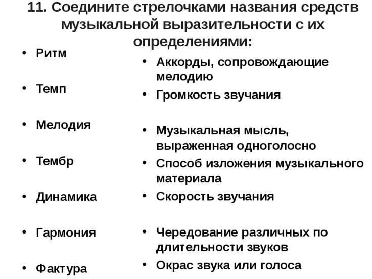 11. Соедините стрелочками названия средств музыкальной выразительности с их о...