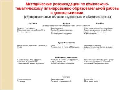 Методические рекомендации по комплексно-тематическому планированию образовате...