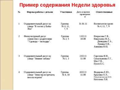 Пример содержания Недели здоровья № Формы работы с детьми Участники Дата и вр...