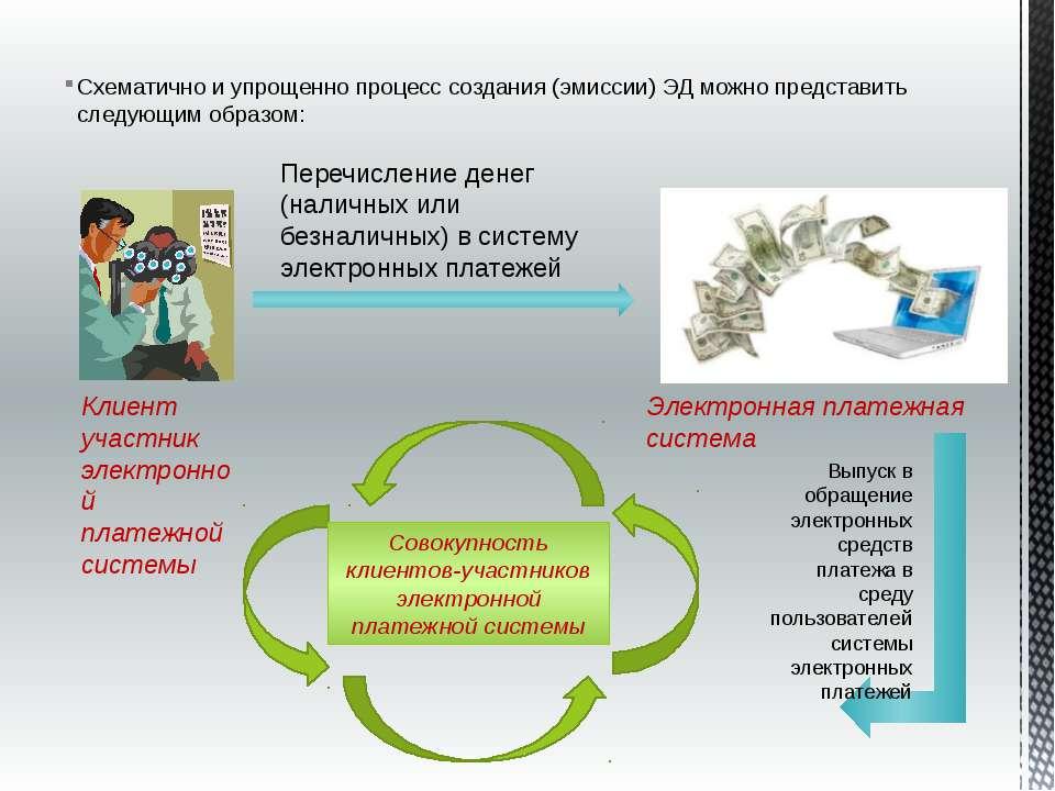 Схематично и упрощенно процесс создания (эмиссии) ЭД можно представить следую...
