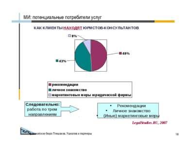 Адвокатское бюро Плешаков, Ушкалов и партнеры * Следовательно: работа по трем...