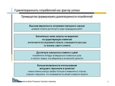 Адвокатское бюро Плешаков, Ушкалов и партнеры * Высокая вероятность получения...