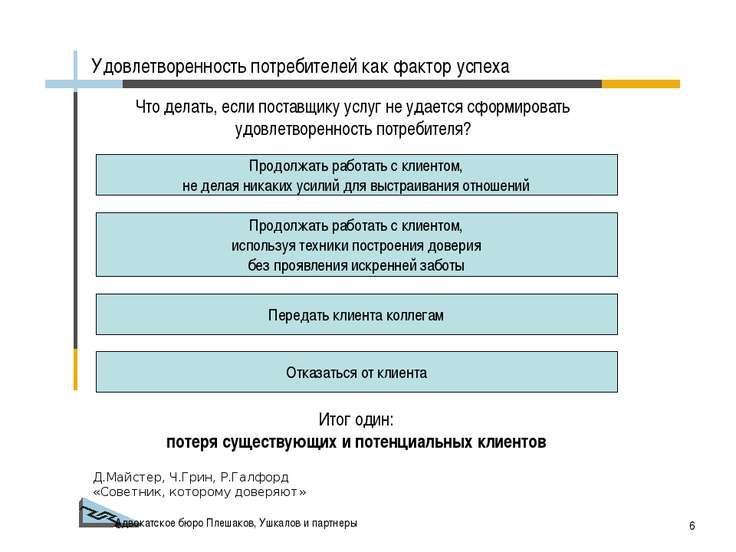 Адвокатское бюро Плешаков, Ушкалов и партнеры * Что делать, если поставщику у...