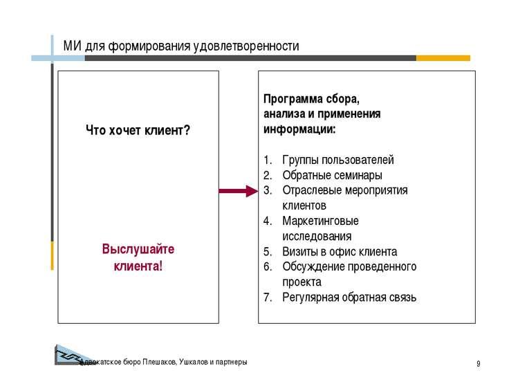 Адвокатское бюро Плешаков, Ушкалов и партнеры * МИ для формирования удовлетво...