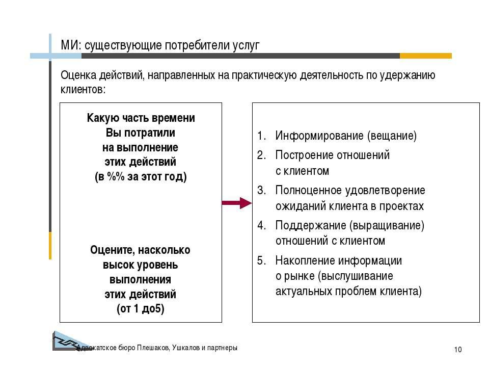 Адвокатское бюро Плешаков, Ушкалов и партнеры * Оценка действий, направленных...
