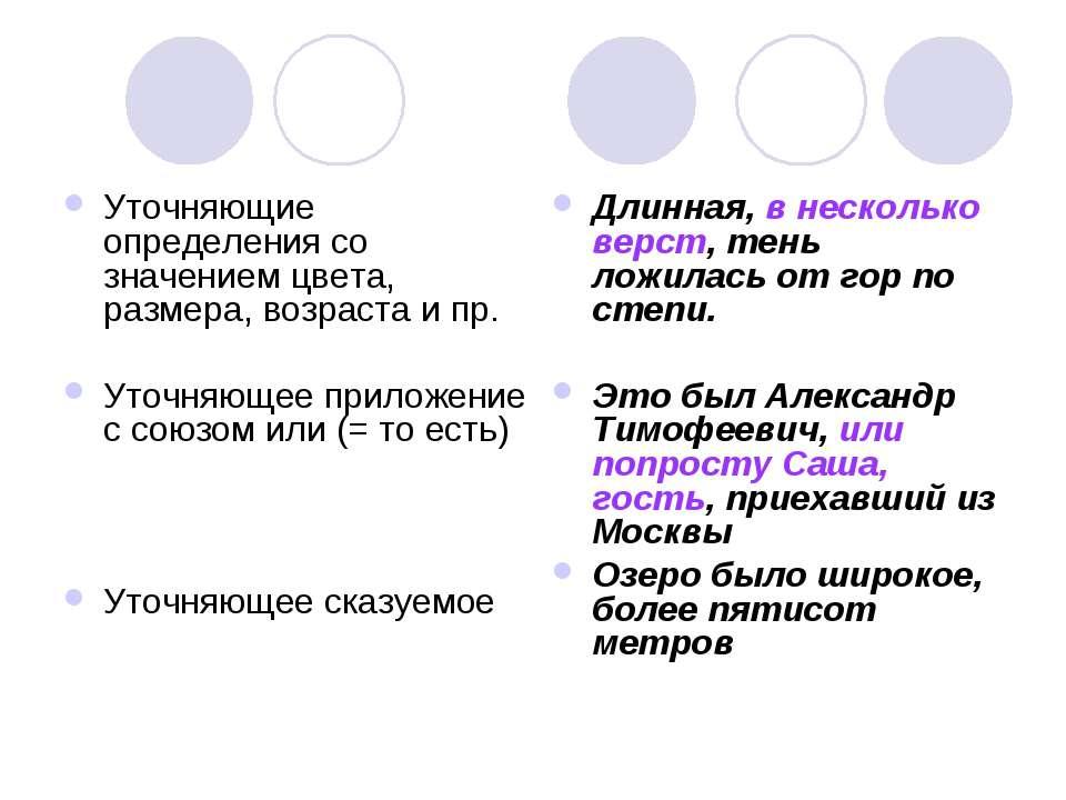 Уточняющие определения со значением цвета, размера, возраста и пр. Уточняющее...