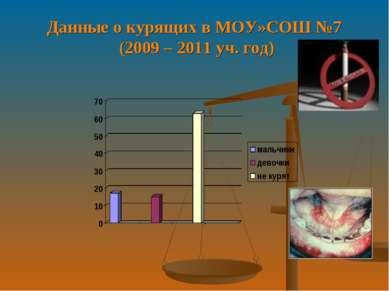 Данные о курящих в МОУ»СОШ №7 (2009 – 2011 уч. год)