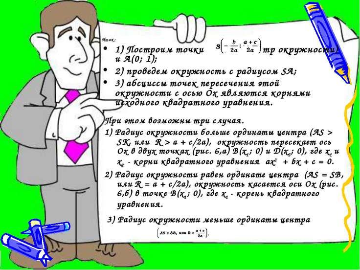Итак: 1) Построим точки (центр окружности) и A(0; 1); 2) проведем окружность ...