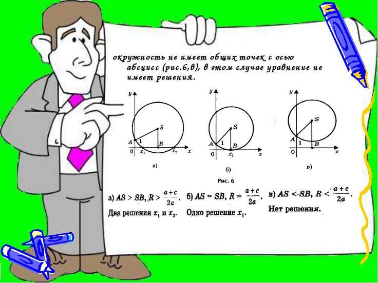 окружность не имеет общих точек с осью абсцисс (рис.6,в), в этом случае уравн...