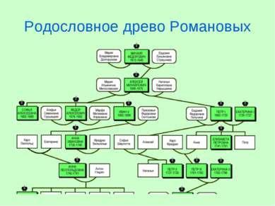 Родословное древо Романовых