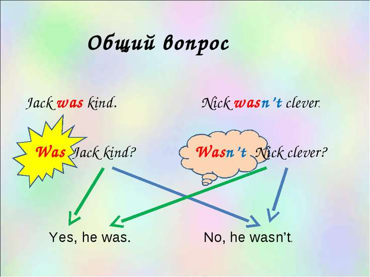 Общий вопрос Jack was kind. Was Jack kind? Yes, he was. No, he wasn't. Nick w...