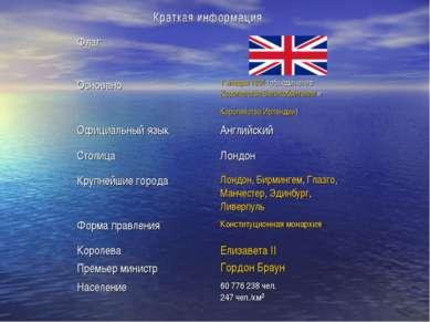 Флаг Основано 1 января 1801 (объединение Королевства Великобритании и Королев...