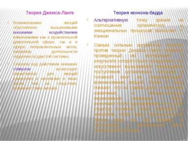 Теория Джемса-Ланге Теория кеннона-барда Возникновение эмоций обусловлено выз...