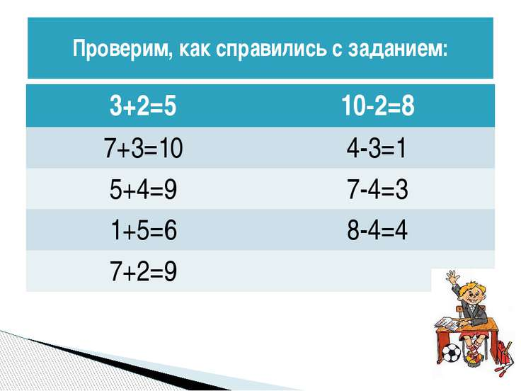 Проверим, как справились с заданием: 3+2=5 10-2=8 7+3=10 4-3=1 5+4=9 7-4=3 1+...