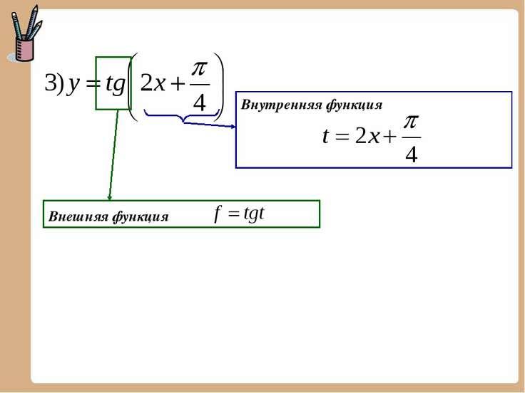 Внешняя функция Внутренняя функция