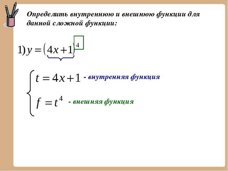 Определить внутреннюю и внешнюю функции для данной сложной функции: - внутрен...